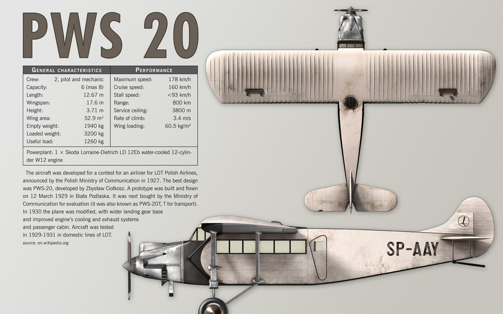 PWS 20 [final render]